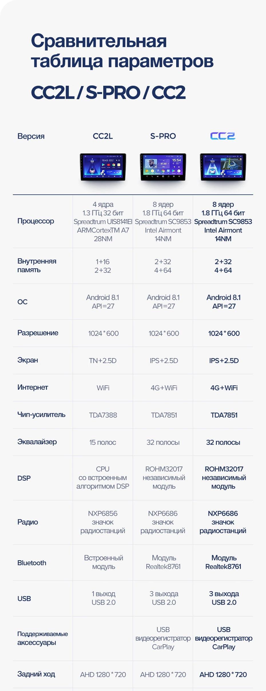 https://autoaura.ru/images/upload/stat1.jpg